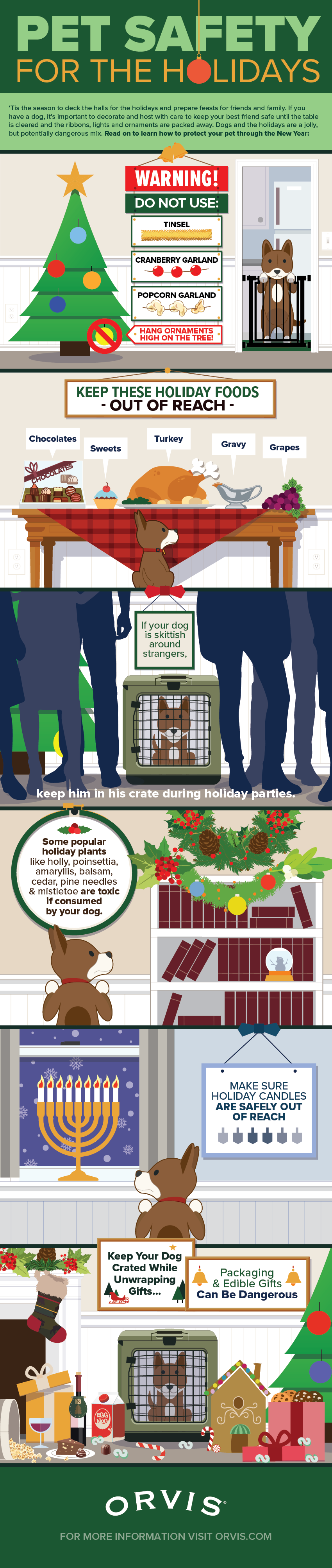 Orvis Pet Safety For The Holidays