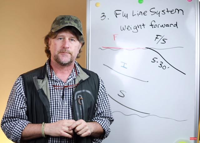 Video Pro Tips: Understanding Fly Lines