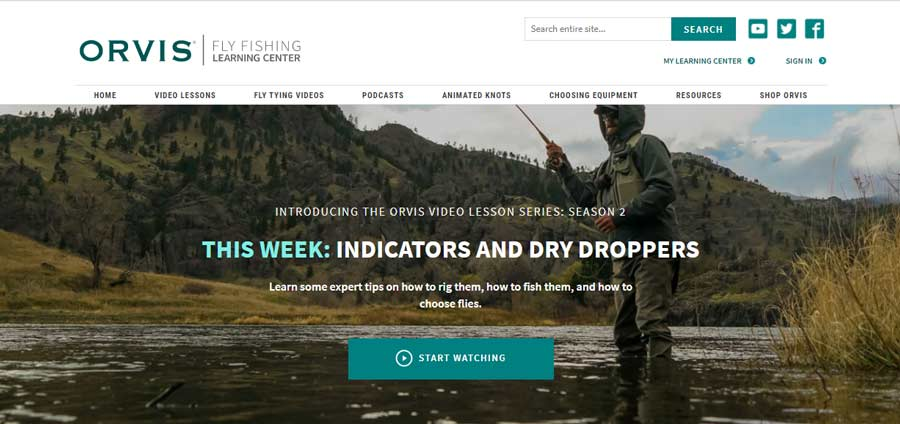 Learn for Fish Indicators and Dry-Dropper Rigs