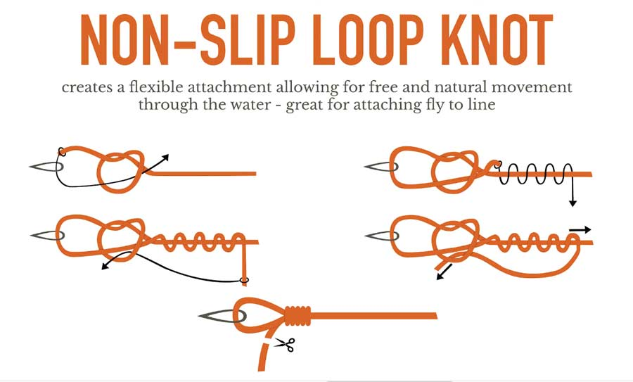 Video: How to Tie a Non-Slip Loop Knot